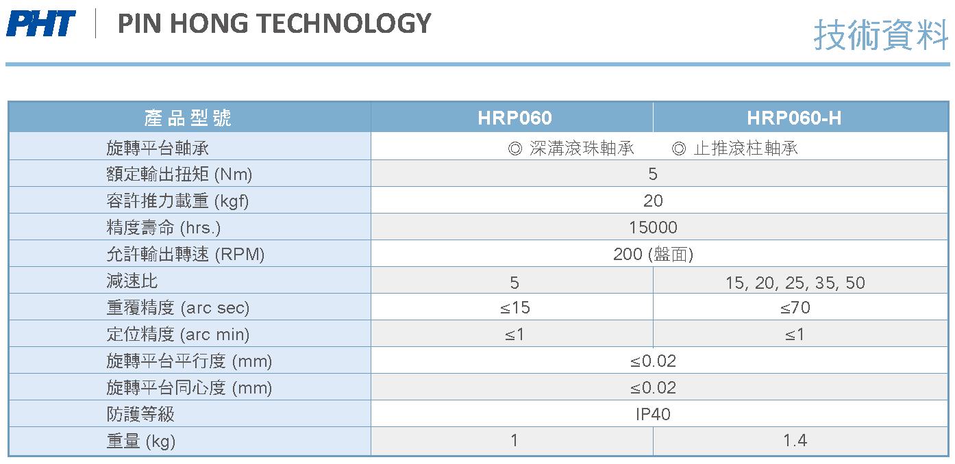 HRP060_Specifiction