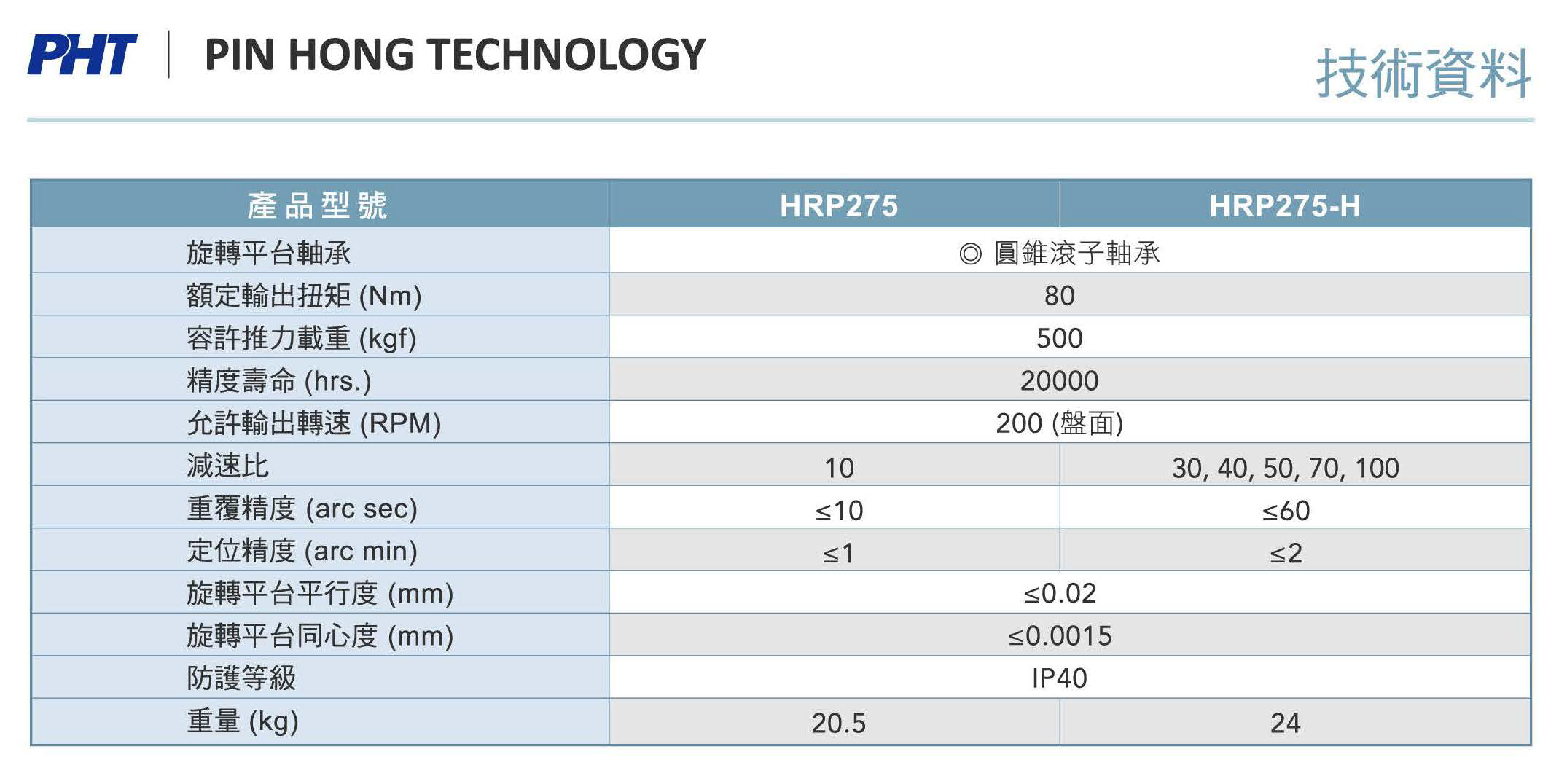 HRP275__Specifications